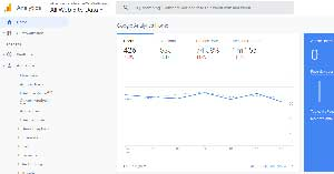 Set Up Google Analytics ASAP!Set Up Google Analytics ASAP!